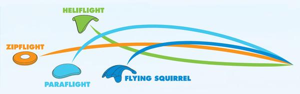 Létající talíř Chuckit! Squirrel - veverka, fotografie 1/3